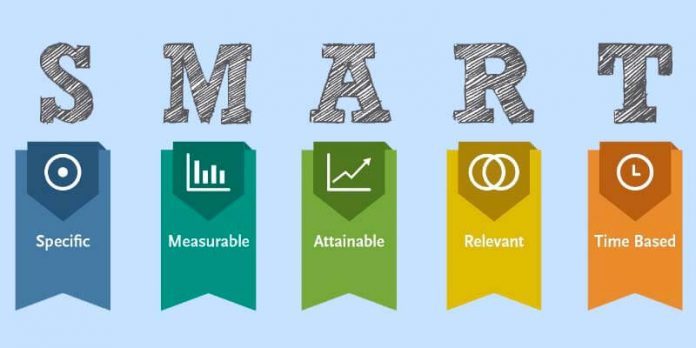 8 abitudini per ottenere il successo finanziario obiettivi SMART