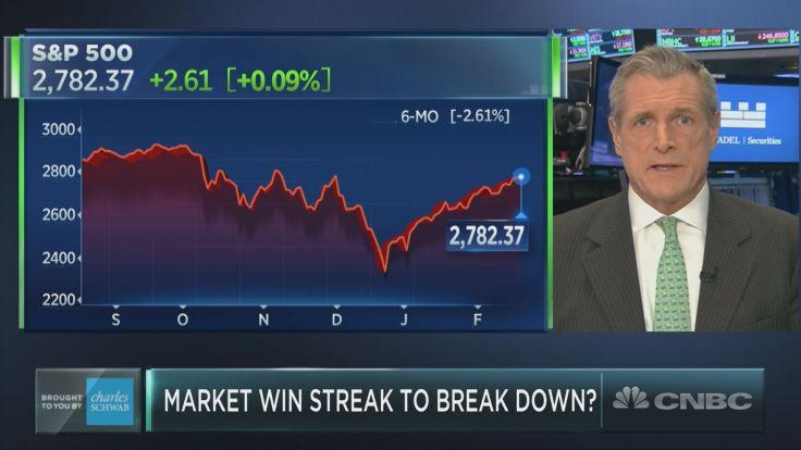 warren buffett non ascolta le notizie economiche
